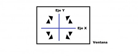 Figura 1. Simetría entorno a los ejes coordenados 2D en un Caleidoscopio.