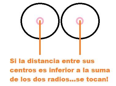 figura3_cuandoSeTocanDosCirculos