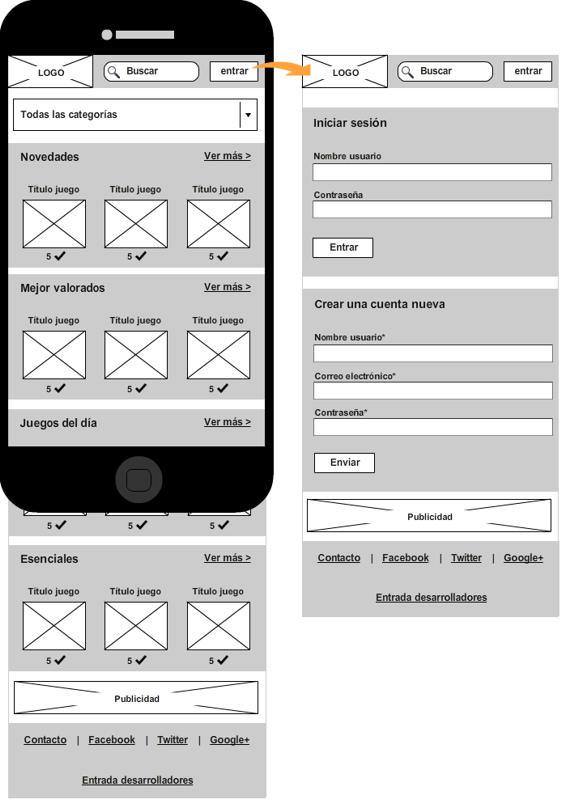 Se muestra como a través de www.mockflow.com se adapta el contenido web a plantilla para smartphone