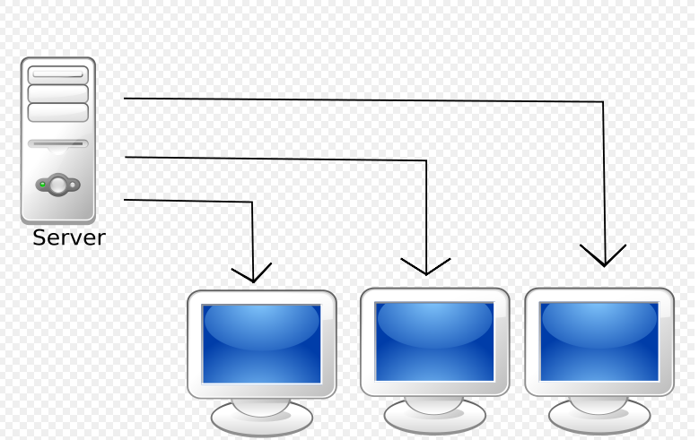 Diagrama del Streaming Unicast