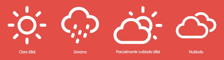 Ejemplos de los diferentes estados meteorológicos.