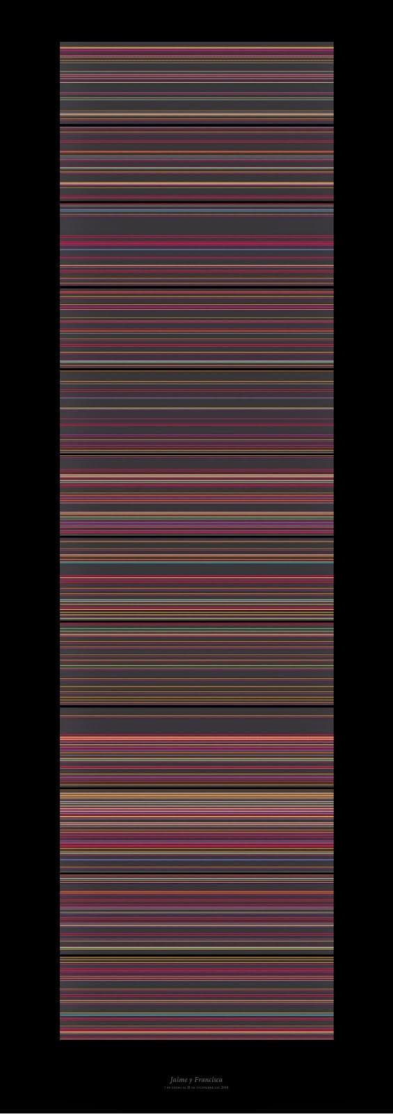 Vida sexual de una pareja estable. Jaime y Francisca, 74,2 cm x 210 cm.  La pareja durante 2010 tipifica sus prácticas sexuales habituales y anota en un calendario los dias que tienen relaciones según su clasificación.   Para la representación formal se traza una línia negra por cada día del año y se divide cada una de las 365 lineas en 7 más delgadas que representan cada una de las prácticas mediante un color diferente.