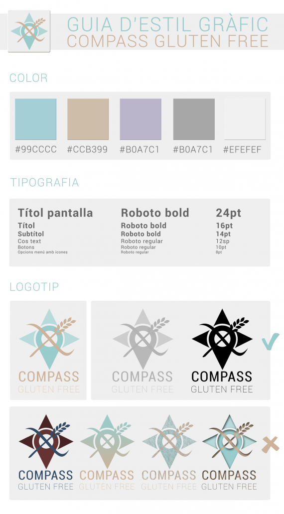 Imagen que explica los usos  que se puede hacer de loa identidad gráfica de la aplicación