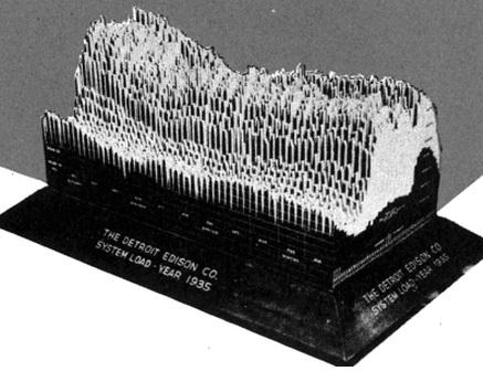 Visualización del consumo eléctrico (1935): cada rodaja metálica es un día.