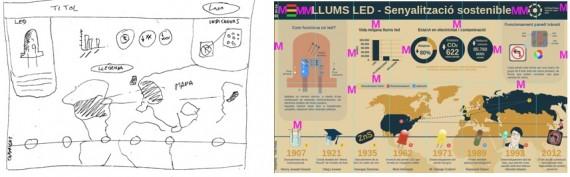 Boceto del proyecto (izquierda y infografía final con retícula (derecha).