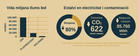 Ejemplo de datos estadísticos del proyecto