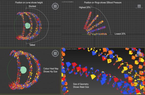 Nuevas maneras de visualizar en el espacio variables relacionadas. Proyecto Lumapie