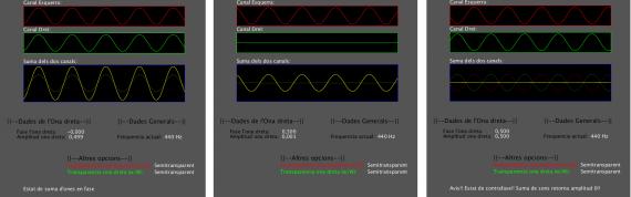 Diferentes estados 1)Ondas en fase o interferencia constructiva, el 2)Onda derecha sin amplitud por tanto no afecta en el resultado y la 3) ondas en contrafase o interferencia destructiva, el sonido se anula en la resultante.