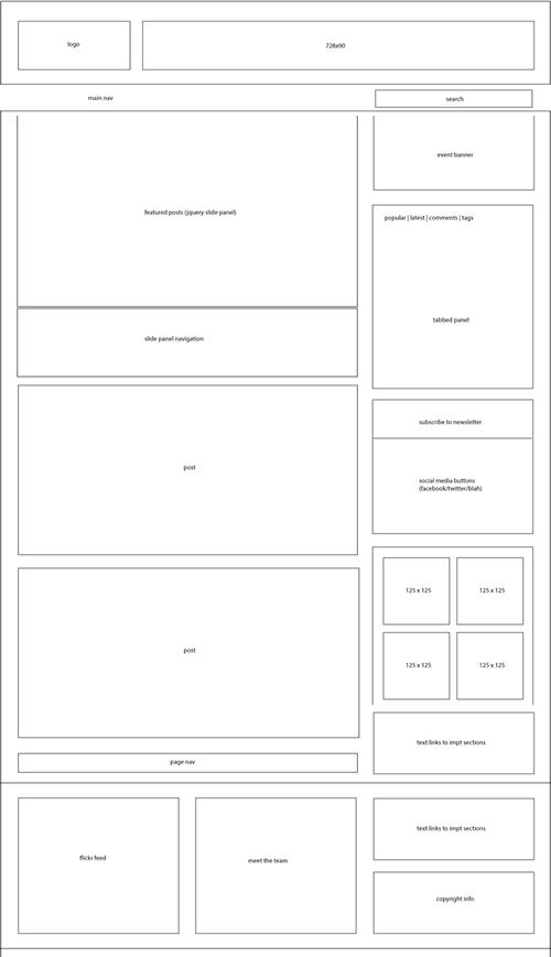 Otro ejemplo , con  múltiples contenedores  para distintos tipos de contenidos como publicidad, distintos servicios, etc. perfectamente ordenados.