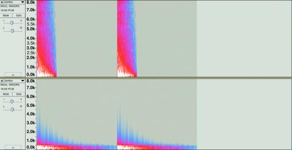 Figura 2. Análisis espectral de las dos pistas procesadas