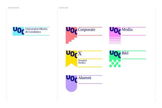 Marca UOC en las distintas áreas